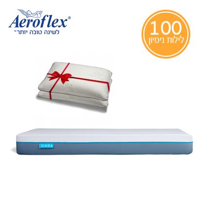 416x426_Aeroflex